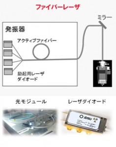 tech_aj_tab02_3b